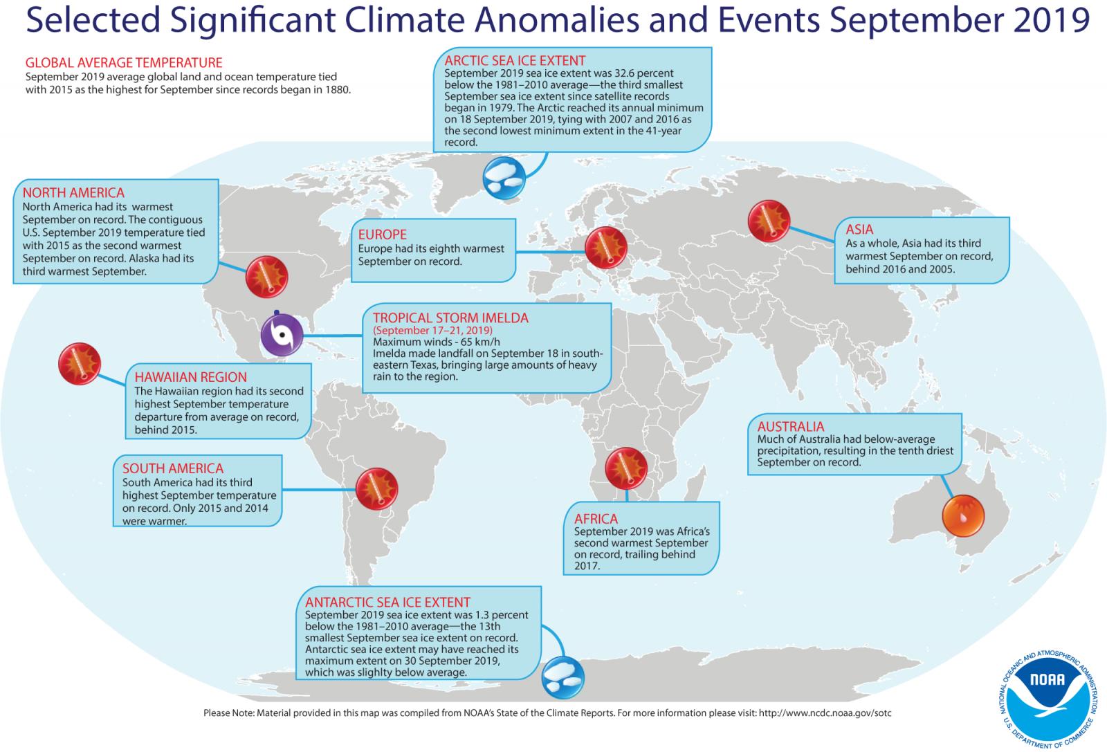 Image d'illustration pour Septembre 2019 le plus chaud dans le Monde : confirmation de la NOAA