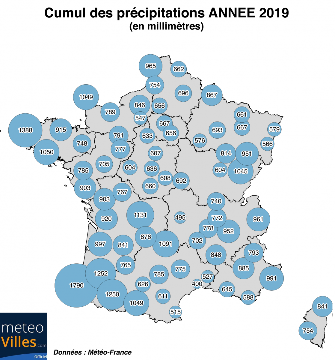 Image d'illustration pour Bilan climatique de 2019 : 3e année la plus chaude en France