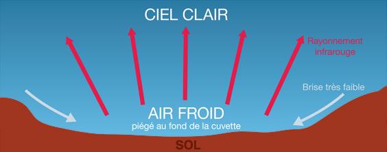 Image d'illustration pour Première gelée : petite fraîcheur en cette mi-août