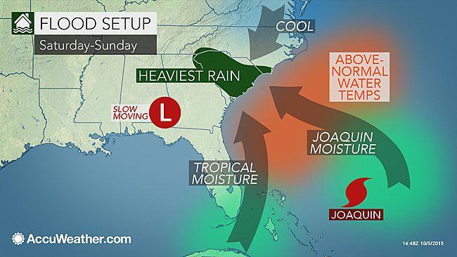 Image d'illustration pour Records de pluie et inondations sans précédent en Caroline du Sud