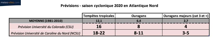 Capture%20d%E2%80%99e%CC%81cran%202020-04-25%20a%CC%80%2018_19_07.png