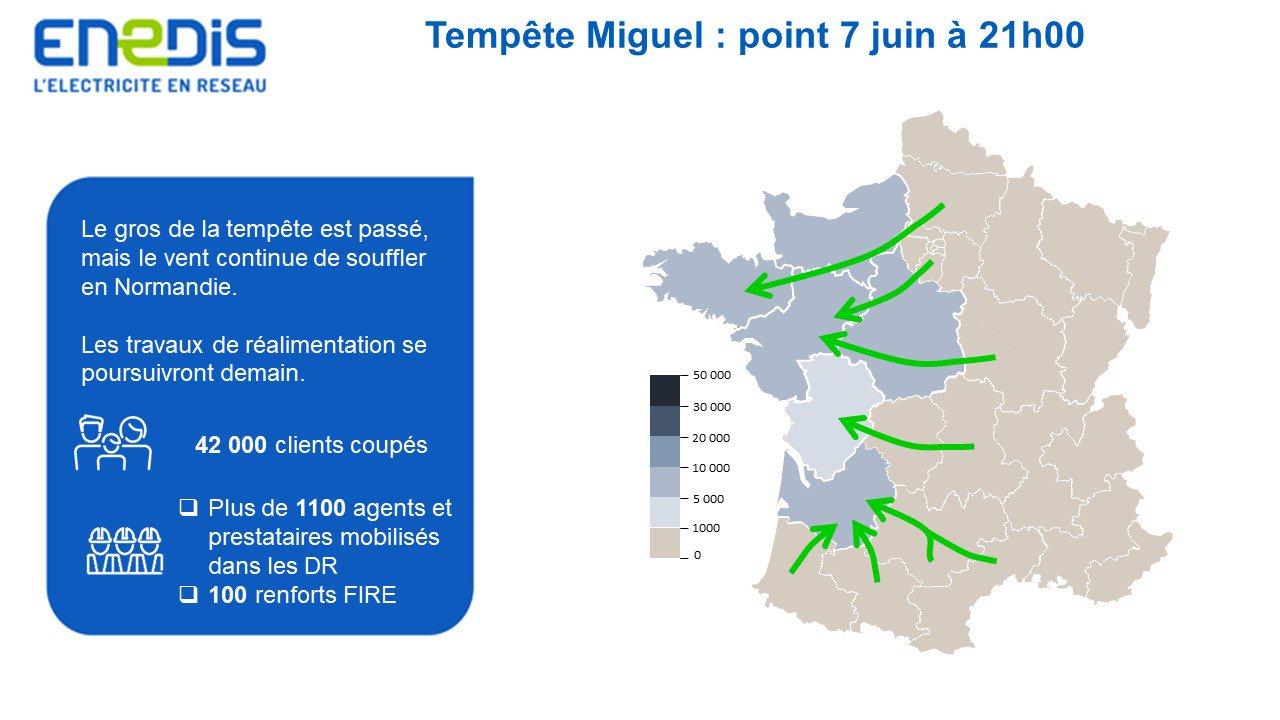 Image d'illustration pour Tempête Miguel en plein mois de juin