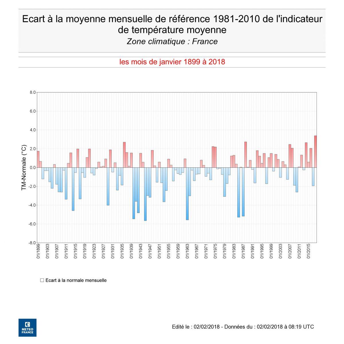 Janvier 2018 Le Plus Doux Depuis Plus D Un Siecle En France 03