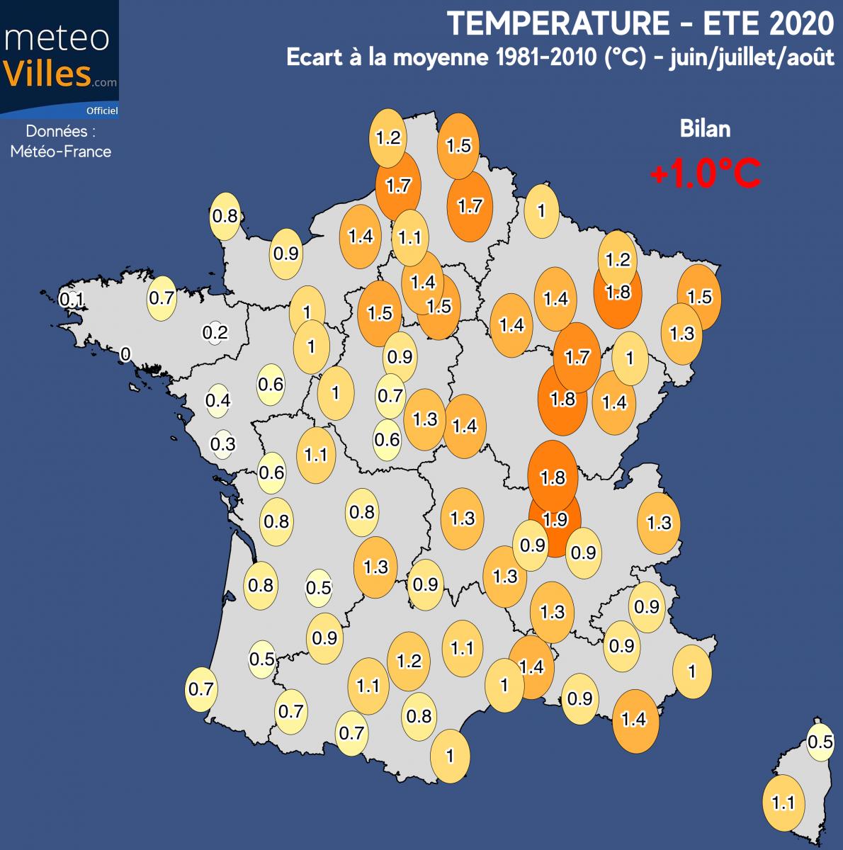 Image d'illustration pour Bilan de l'été 2020 : de la chaleur, et de la sécheresse !