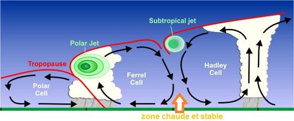 Image d'illustration pour Retour en force des orages sur la France