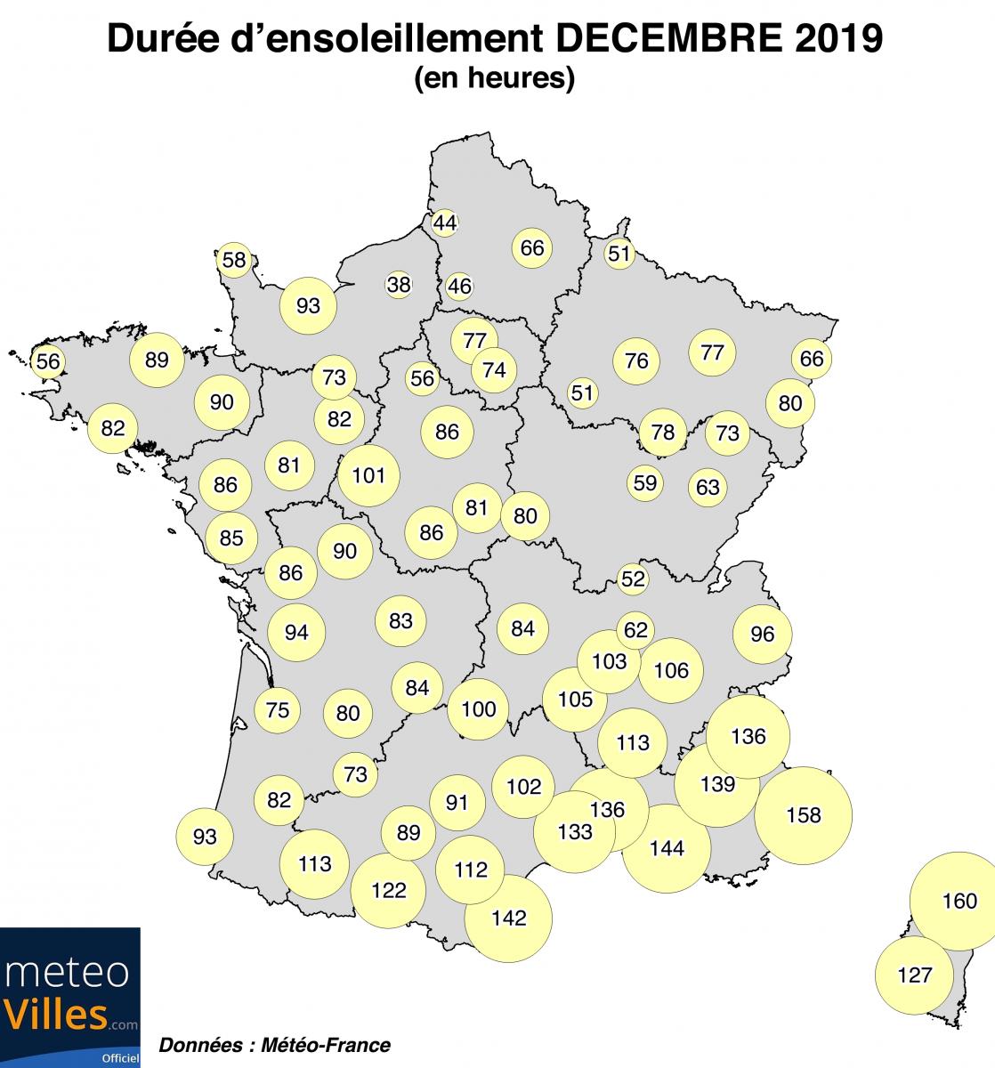Image d'illustration pour Bilan de décembre 2019 : pluvieux mais particulièrement doux