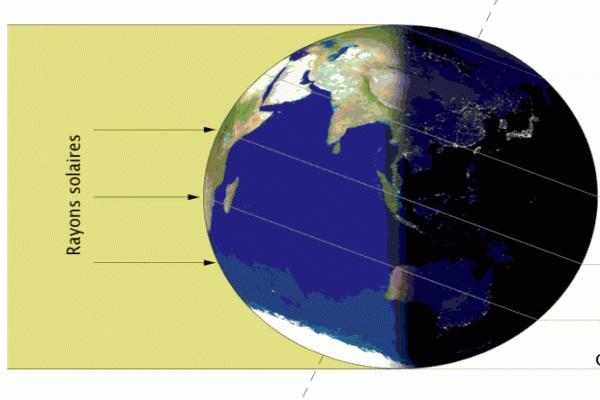 Image d'illustration pour L'Équinoxe d'automne et ses conséquences sur le climat