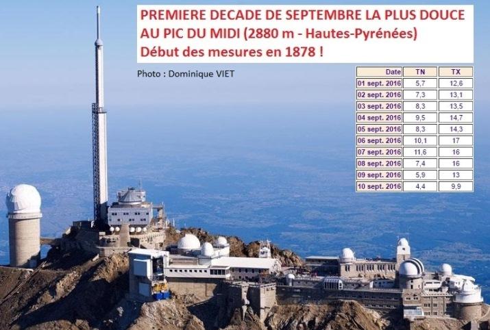 Image d'illustration pour Les 10 premiers jours de septembre anormalement chauds