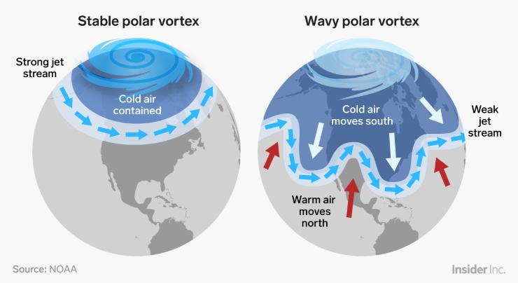 Image d'illustration pour Pourquoi fait-il si doux depuis le début de l'hiver ?