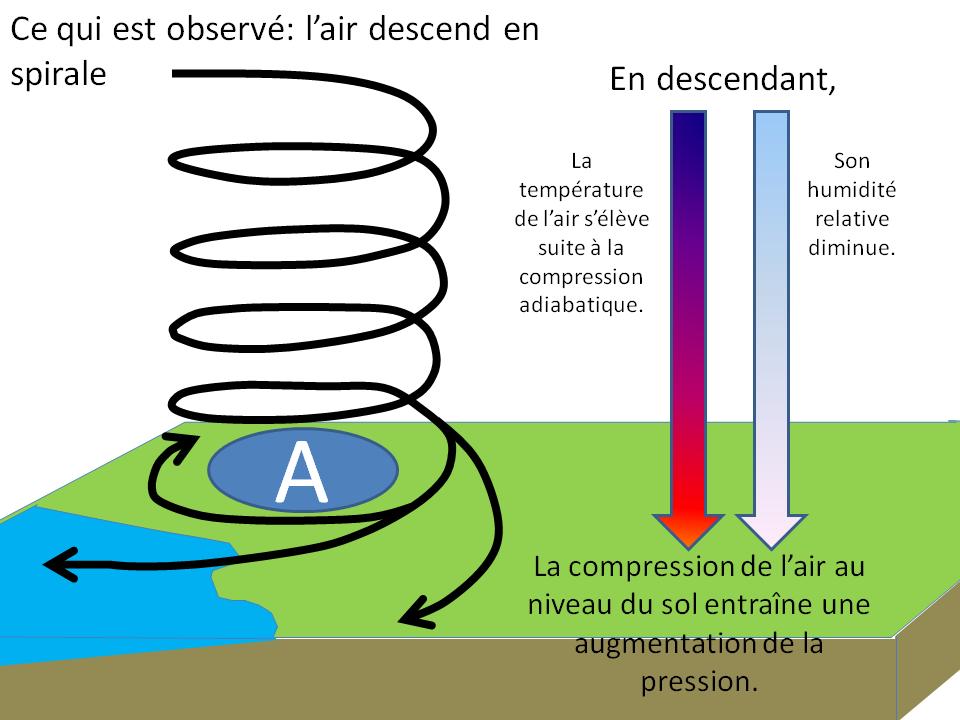 Image d'illustration pour Anticyclone : une transition 2019-2020 au calme et au sec