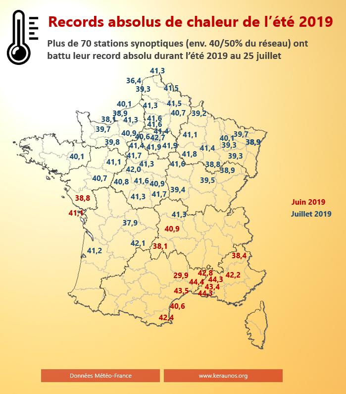 Image d'illustration pour Juillet 2019 - nouveau record de température moyenne mondiale