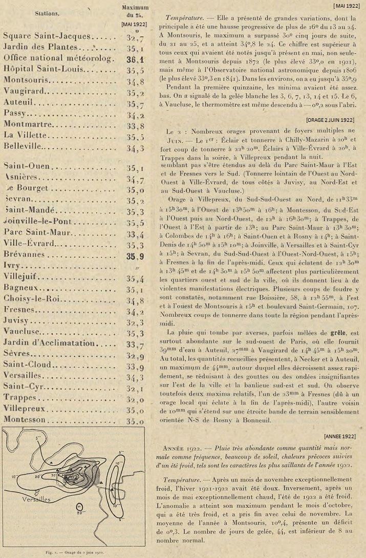 Image d'illustration pour Forte chaleur en cette fin mai, mais moins qu'en 1922
