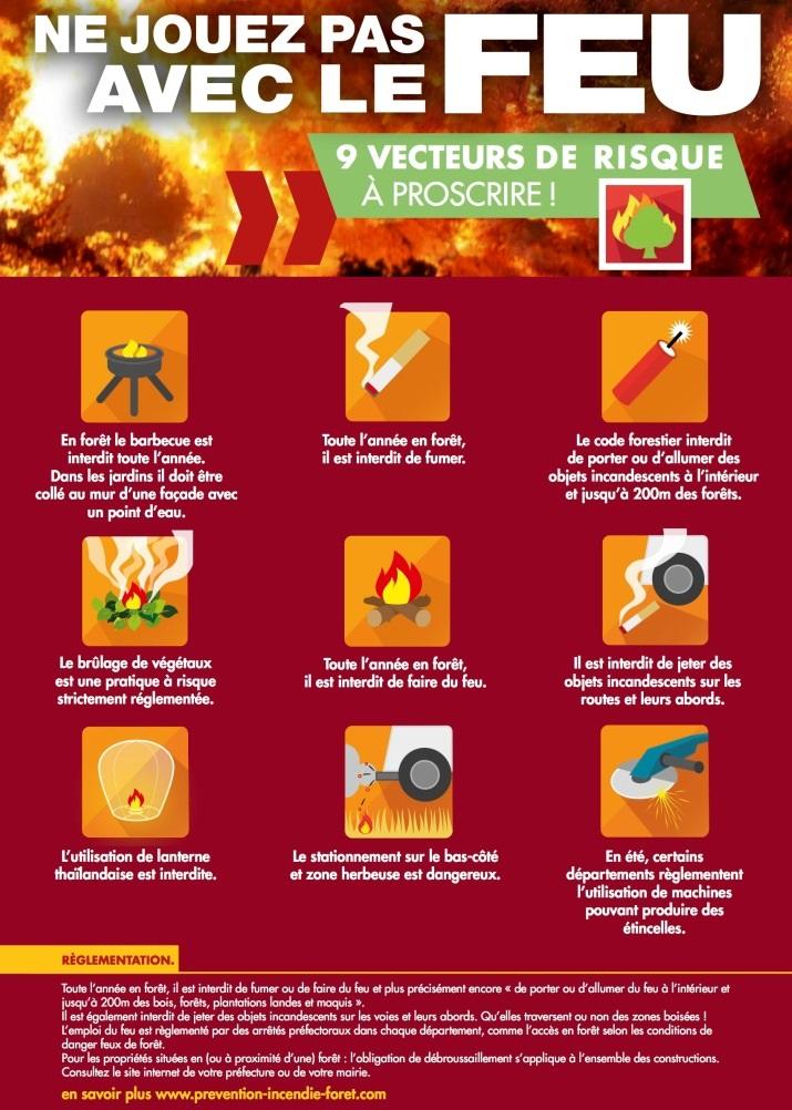 Image d'illustration pour Forte chaleur et risque d'incendie près de la Méditerranée