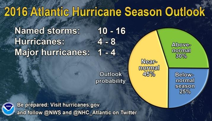 Image d'illustration pour Alex, Bonnie, Colin : une activité cyclonique précoce sur l'Atlantique