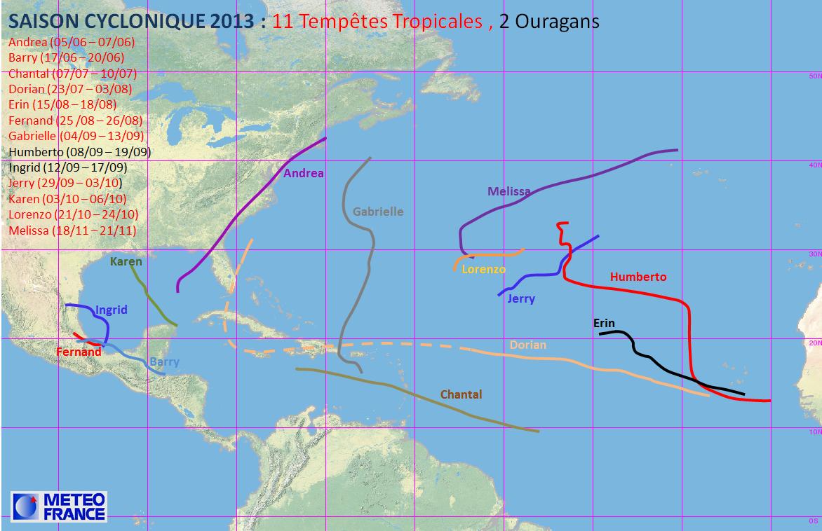 Image d'illustration pour Aucun cyclone sur l'Atlantique Nord en mai et juin