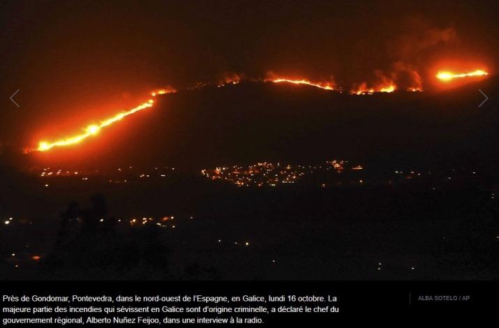 Image d'illustration pour Ophelia : ouragan, tempête, chaleur et incendies