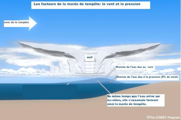 Image d'illustration pour Ouragan Dorian - suivi d'une catastrophe aux Bahamas