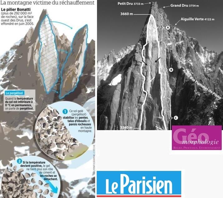 Image d'illustration pour Eboulements dans les Alpes sans doute liés au réchauffement