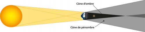 Image d'illustration pour De bonnes conditions météo lors de l'éclipse de lune