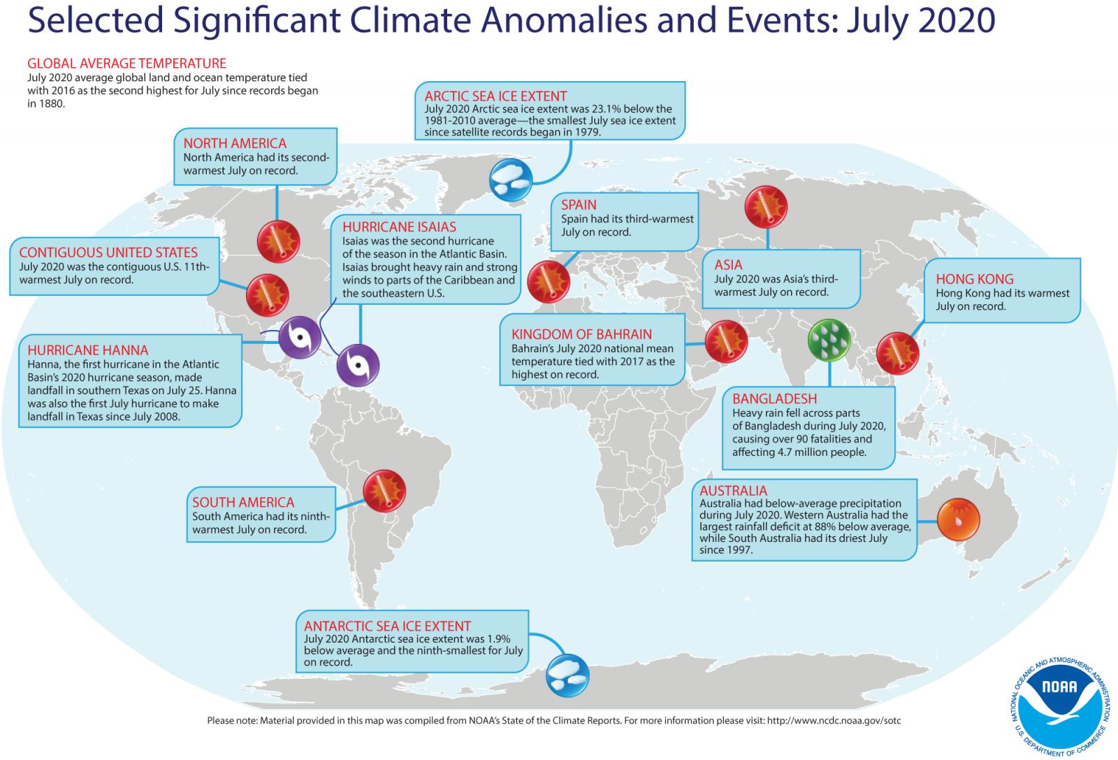 Image d'illustration pour Juillet 2020 : 2e mois de juillet le plus chaud dans le Monde depuis 1880 !