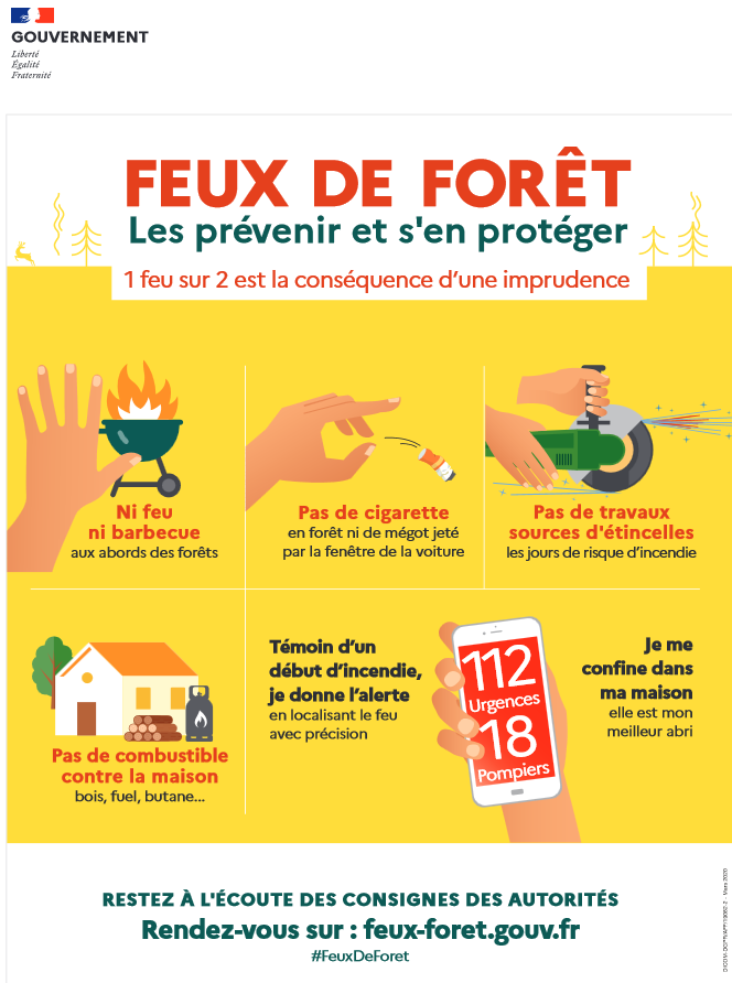 Image d'illustration pour Fort risque d'incendie dans les régions méditerranéennes