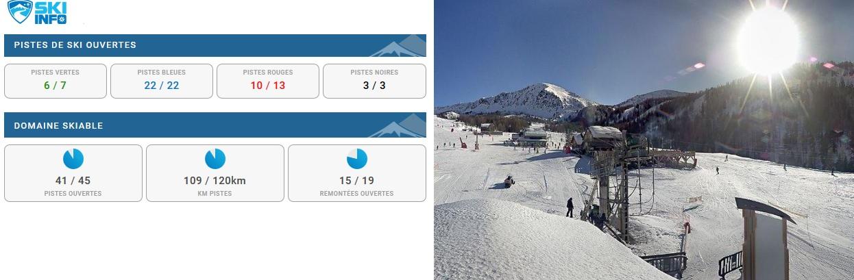 Image d'illustration pour Enneigement, risque d'avalanche - quel est l'état des pistes début 2020?
