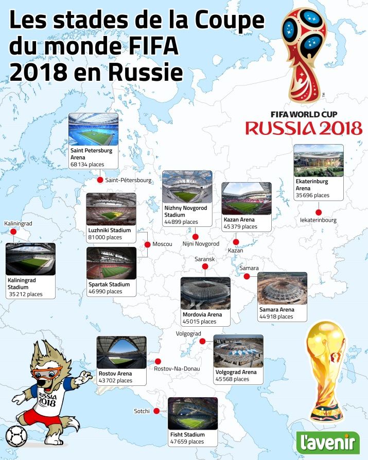 Image d'illustration pour Coupe du Monde de football en Russie et météo