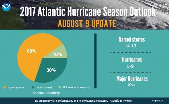 Image d'illustration pour Franklin, premier ouragan de l'année sur l'Atlantique