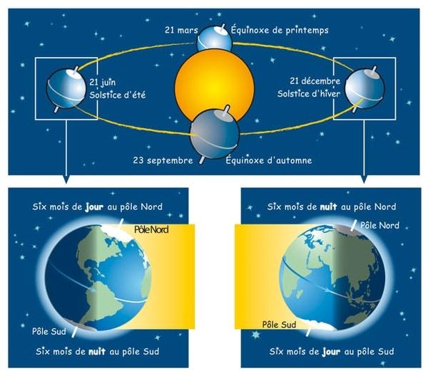 Image d'illustration pour 1er mars : début du printemps météo en attendant l'équinoxe