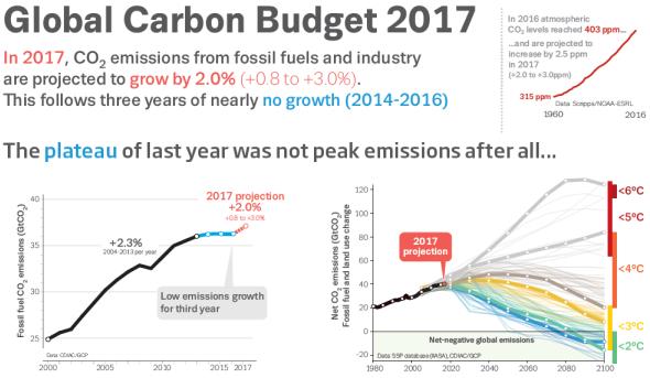 Image d'illustration pour Revue de presse des changements climatiques