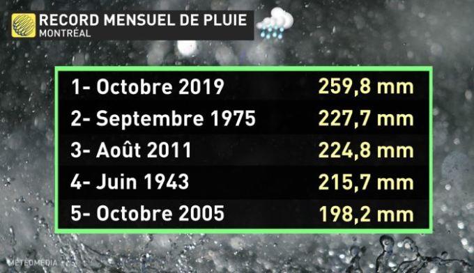 Image d'illustration pour Tempête au Québec - la pire catastrophe depuis 1998