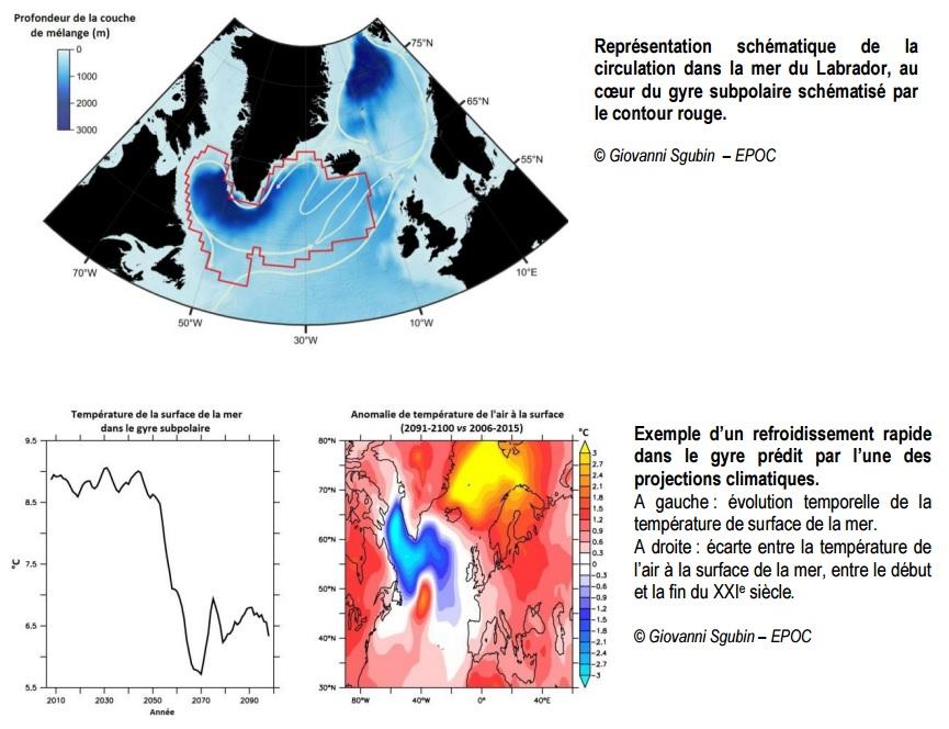 Image d'illustration pour Vers un refroidissement de l'Atlantique Nord ?