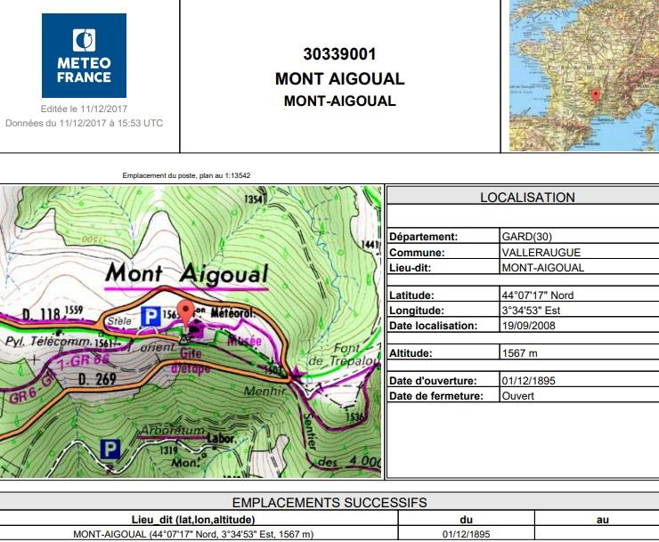 Image d'illustration pour Paris Montsouris, Besançon & Aigoual : 3 stations météo distinguées