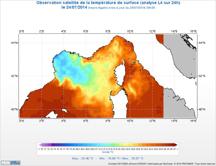 Image d'illustration pour Météo des plages - température de l'eau en Méditerranée