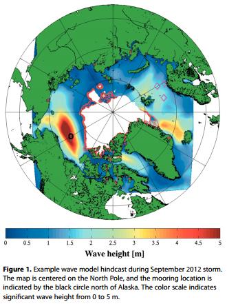Image d'illustration pour La fonte de l'Arctique forme de grosse vagues