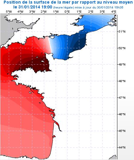 niveau par rapport à la mer