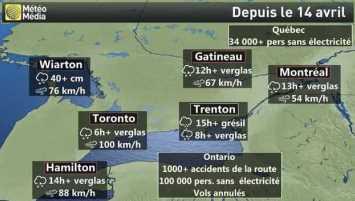 Image d'illustration pour Tempête, neige et verglas au Canada et Nord des Etats-Unis