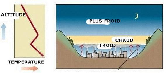 Image d'illustration pour Refroidissement - à quoi s'attendre ces prochains jours?